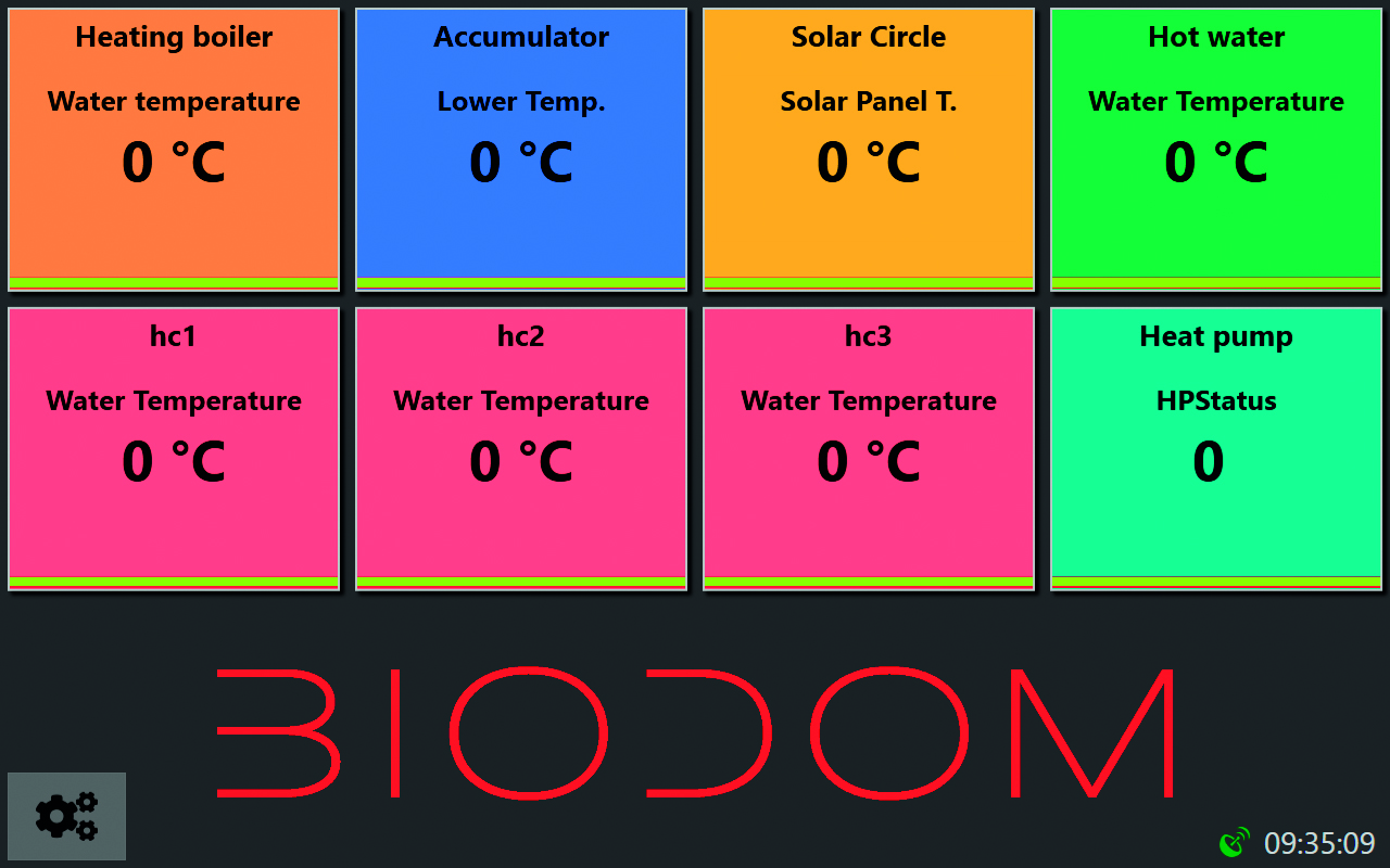 Biodom Controller Display