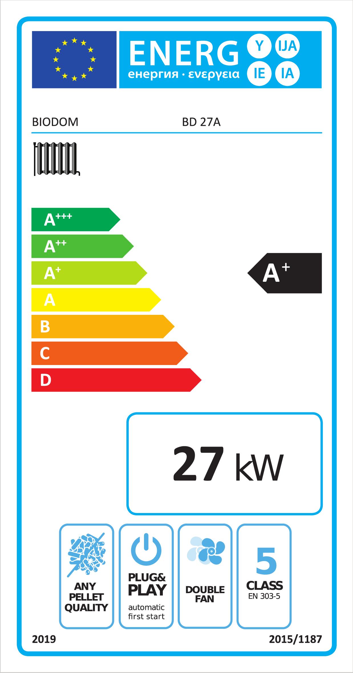 Biodom 27A met energielabel A+